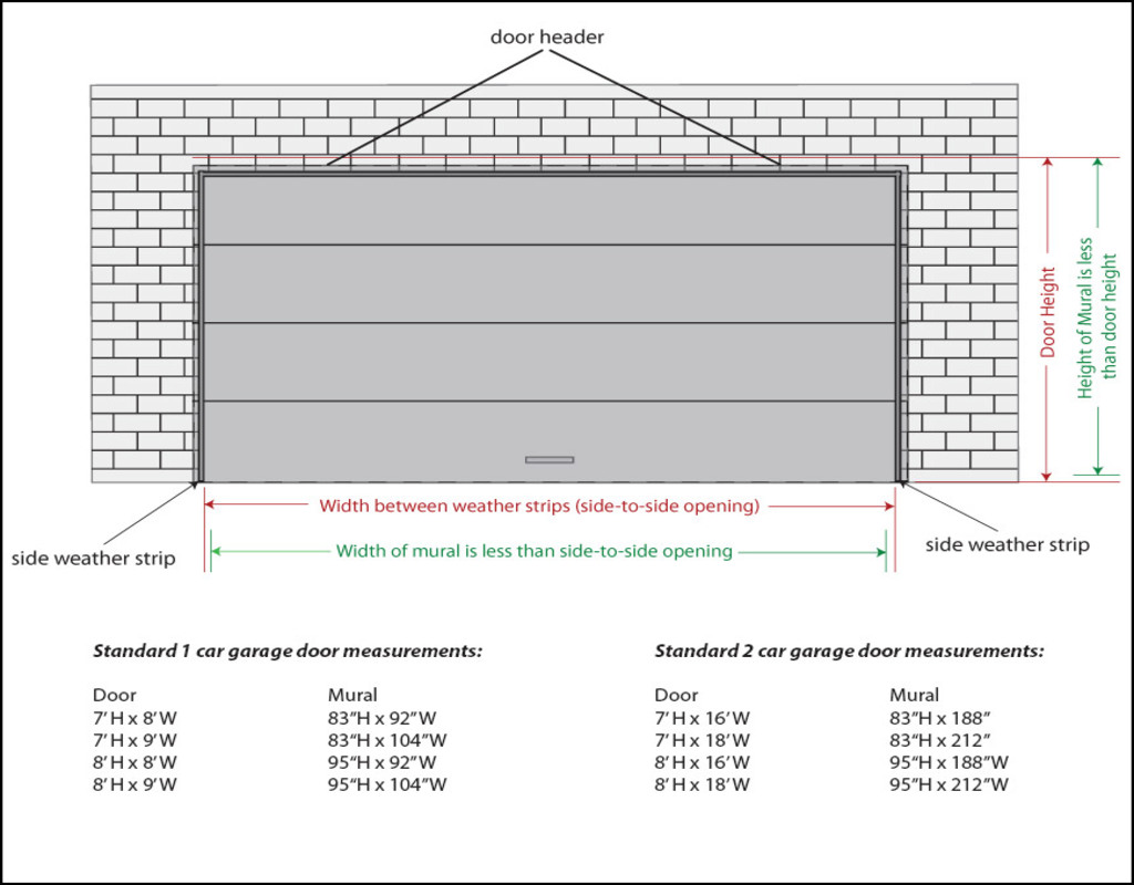 Rumors lies and 2 car garage door size swopes garage for Garage door size chart