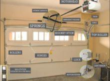 Stanley Garage Door Parts