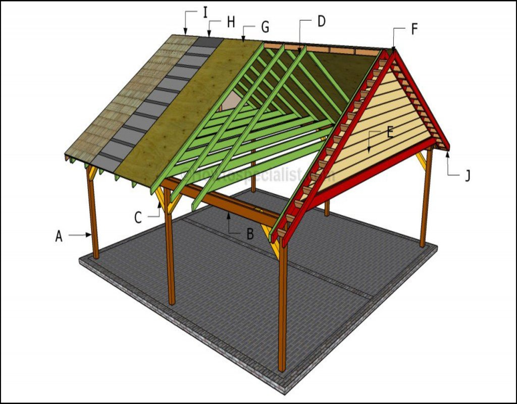 how-to-build-a-double-carport How To Build A Double Carport
