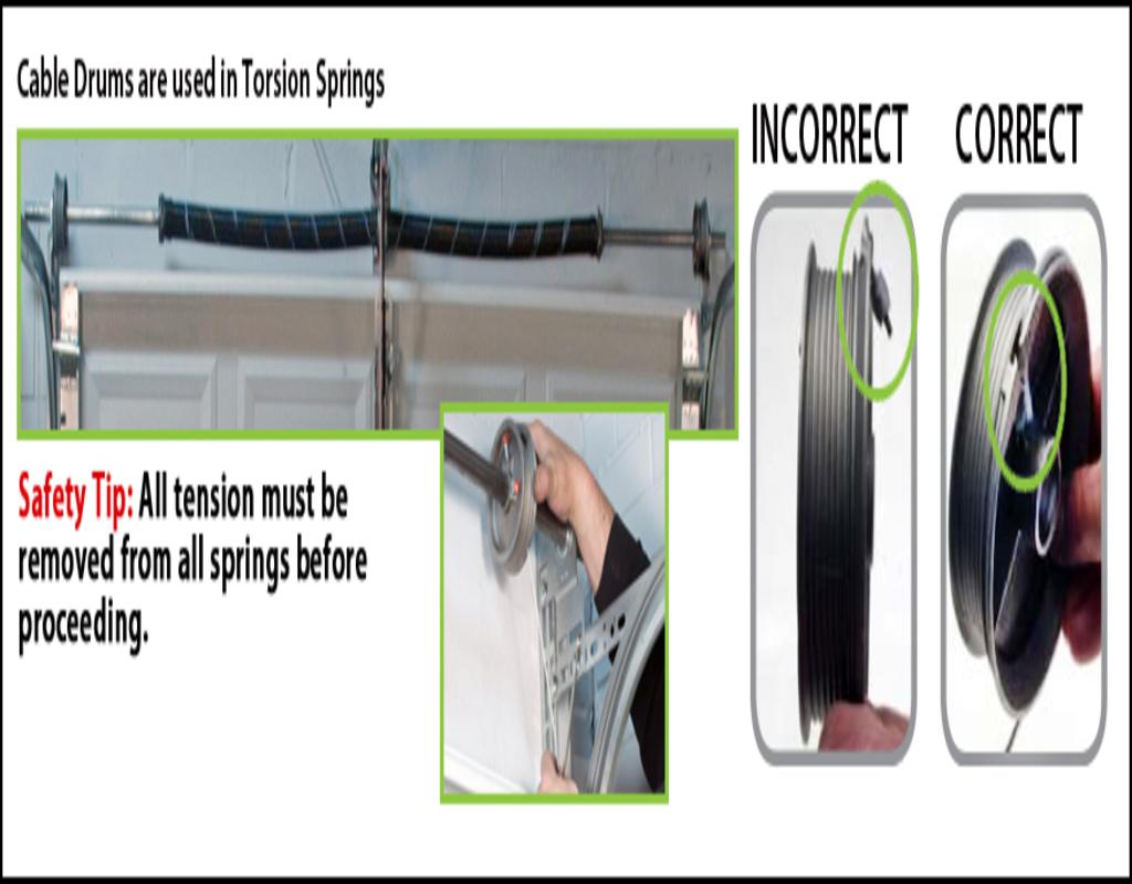 replace-garage-door-cable Replace Garage Door Cable