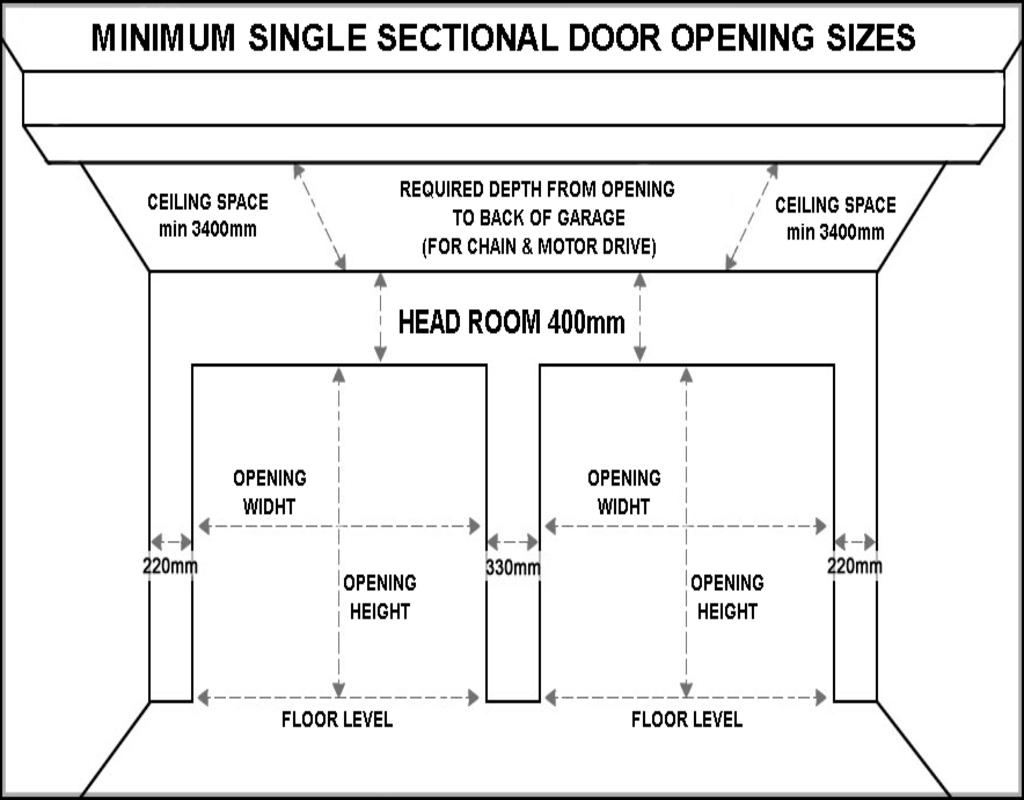 what-size-garage-door-opener What Size Garage Door Opener