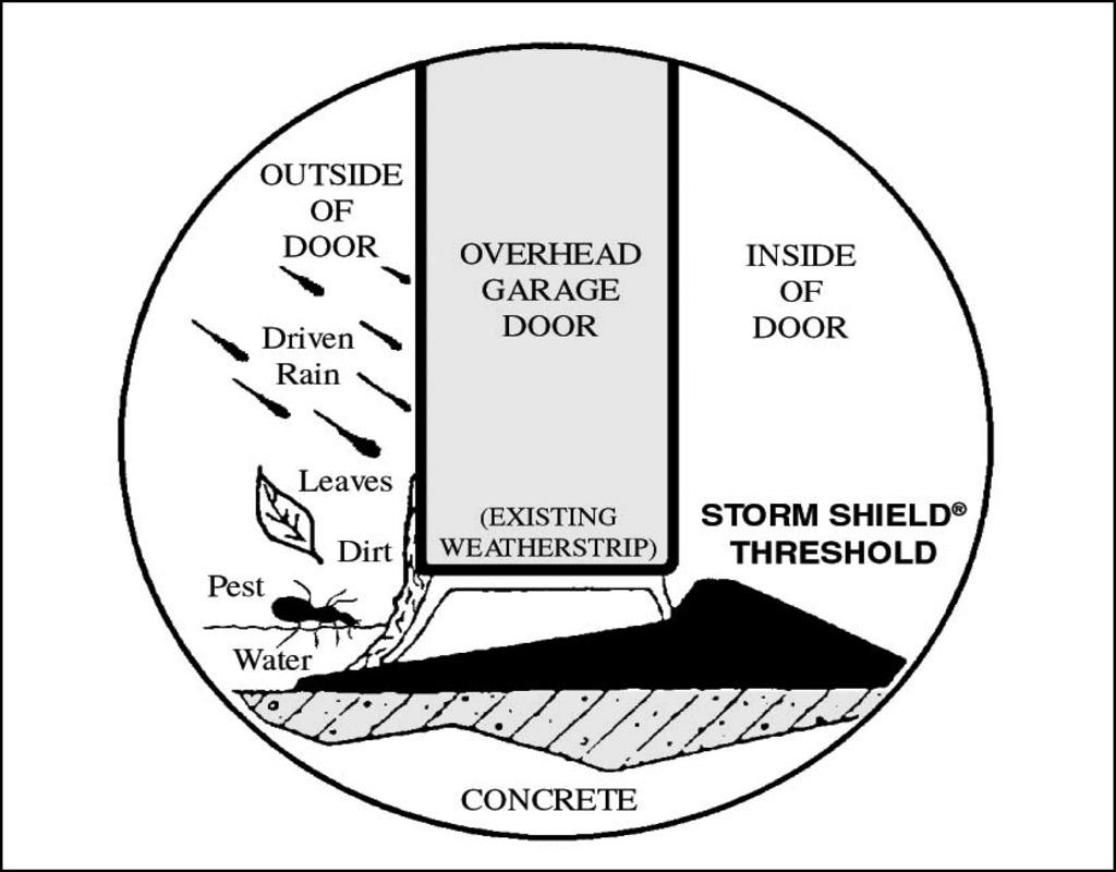 Storm Shield Garage Door Threshold