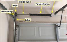 torsion-springs-for-garage-doors-235x150 Torsion Springs For Garage Doors