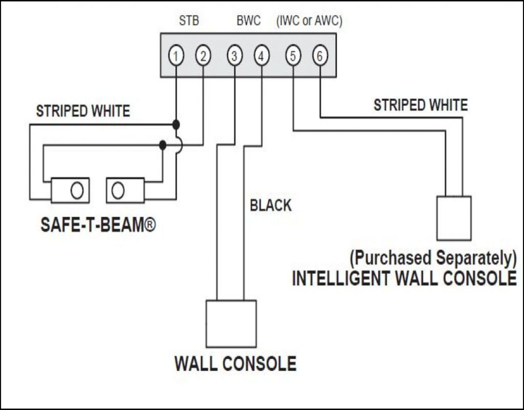 Garage Door Sensor Wire
