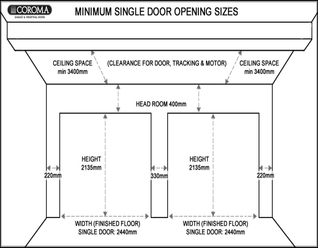 Overhead Garage Door Sizes
